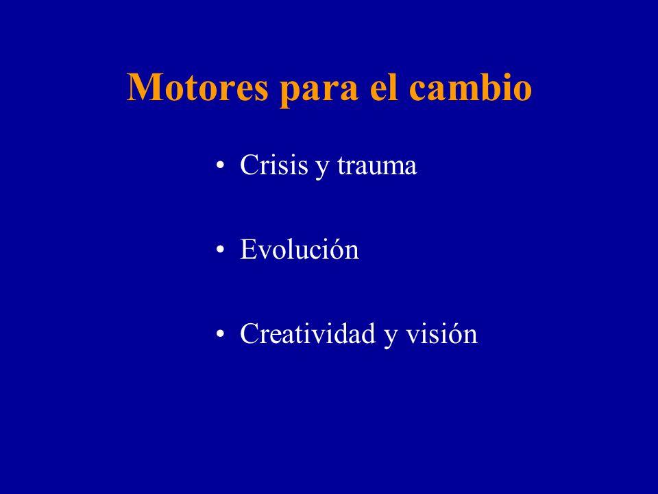 Motores para el cambio Crisis y trauma Evolución Creatividad y visión
