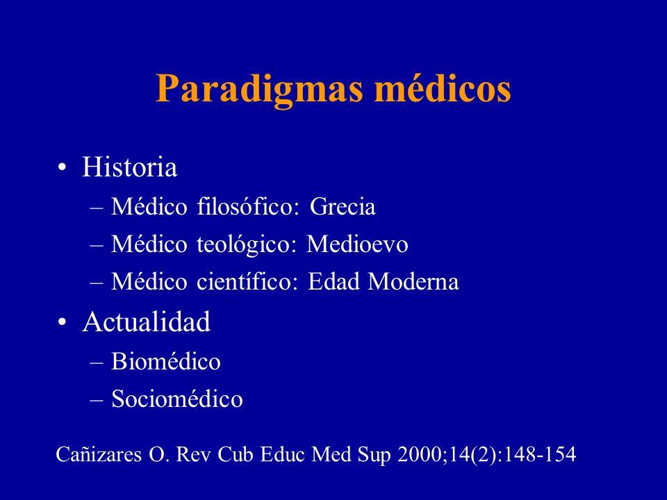 Paradigmas médicos Historia Actualidad Médico filosófico: Grecia