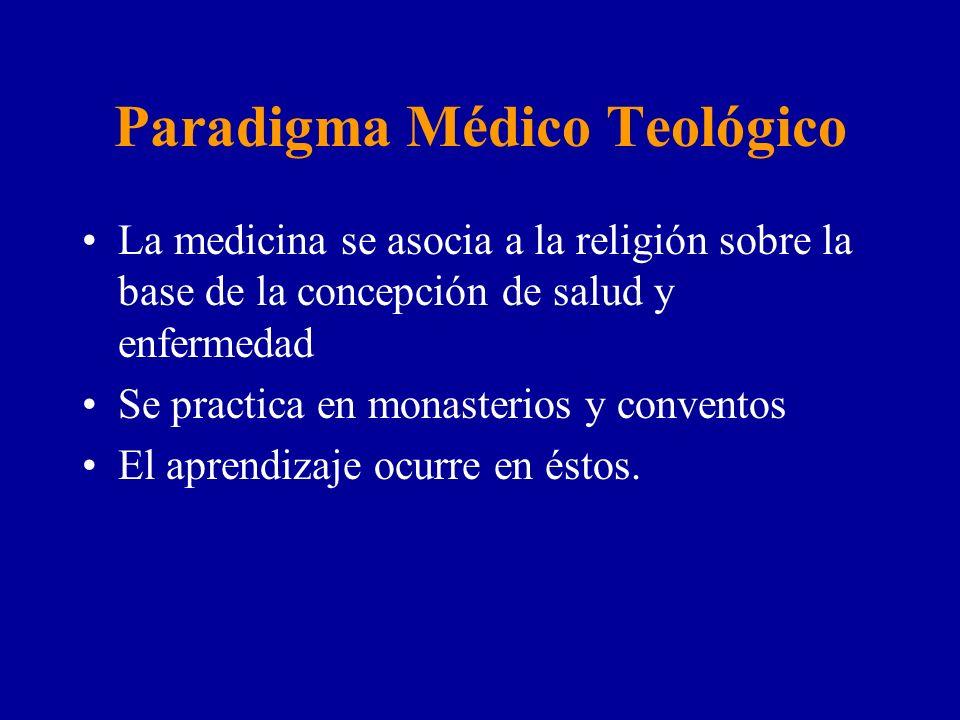 Paradigma Médico Teológico