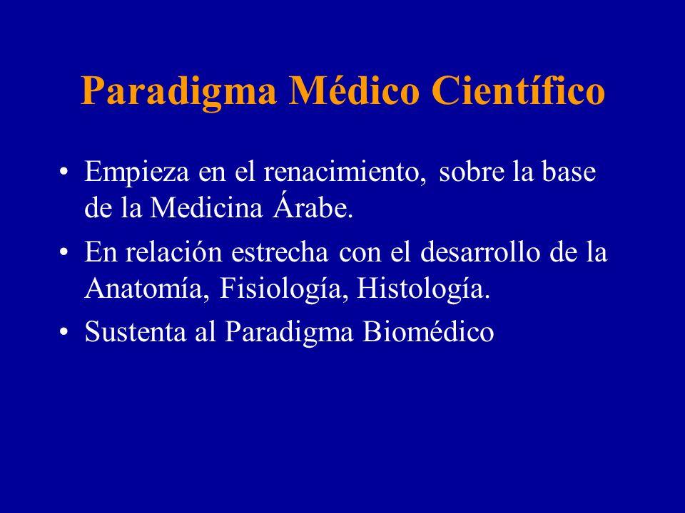 Paradigma Médico Científico