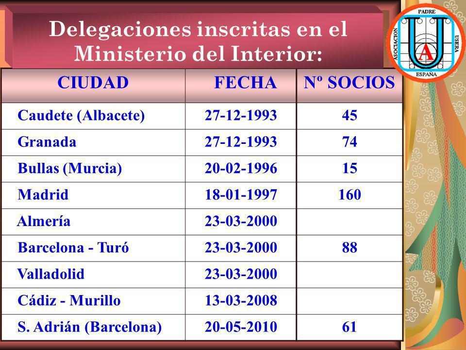 Delegaciones inscritas en el Ministerio del Interior: