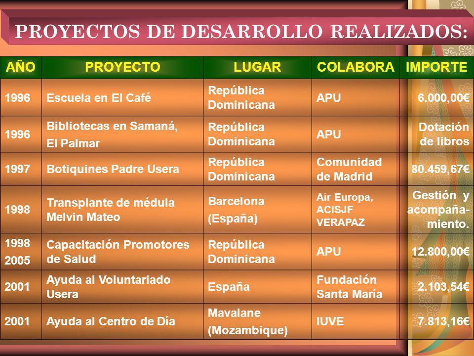 PROYECTOS DE DESARROLLO REALIZADOS: