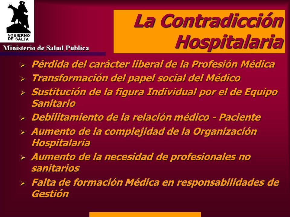 La Contradicción Hospitalaria