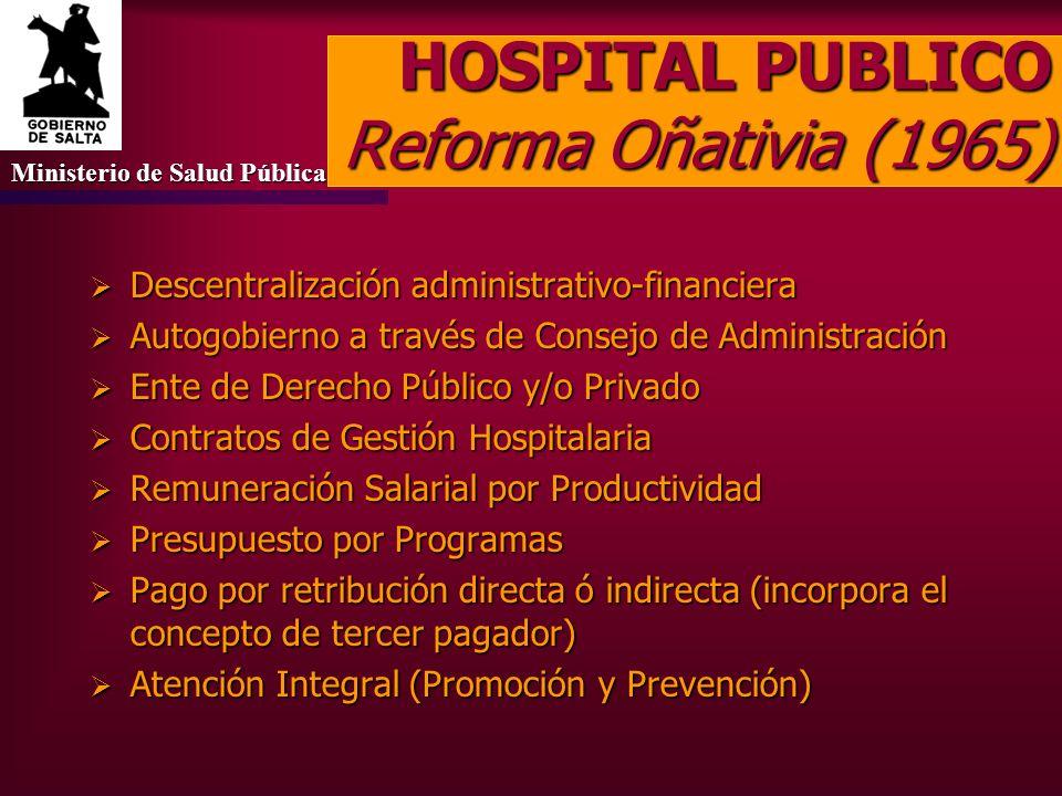 HOSPITAL PUBLICO Reforma Oñativia (1965)