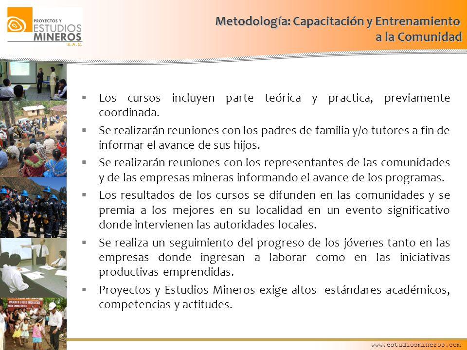 Metodología: Capacitación y Entrenamiento a la Comunidad