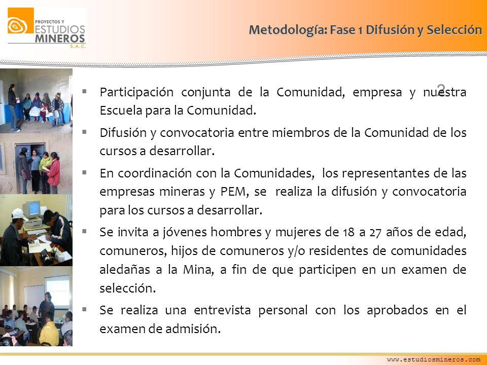 2 Metodología: Fase 1 Difusión y Selección
