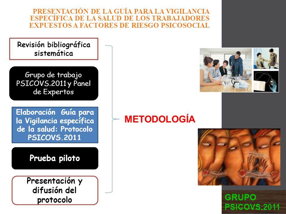 METODOLOGÍA GRUPO PSICOVS.2011 Prueba piloto