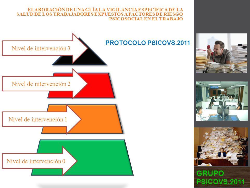 GRUPO PSICOVS.2011 Nivel de intervención 3 PROTOCOLO PSICOVS.2011