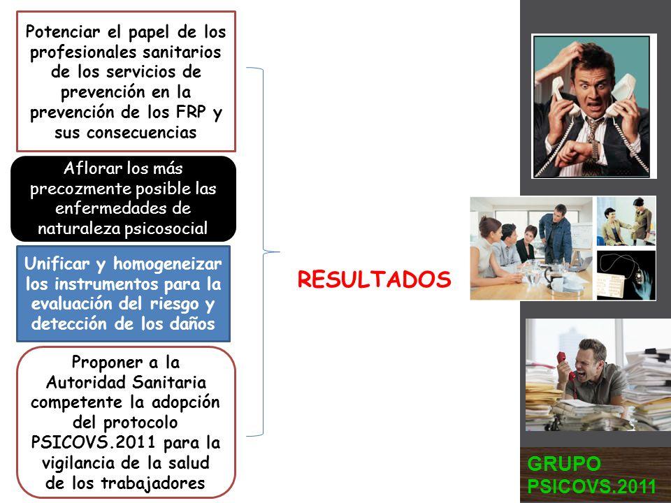 RESULTADOS GRUPO PSICOVS.2011