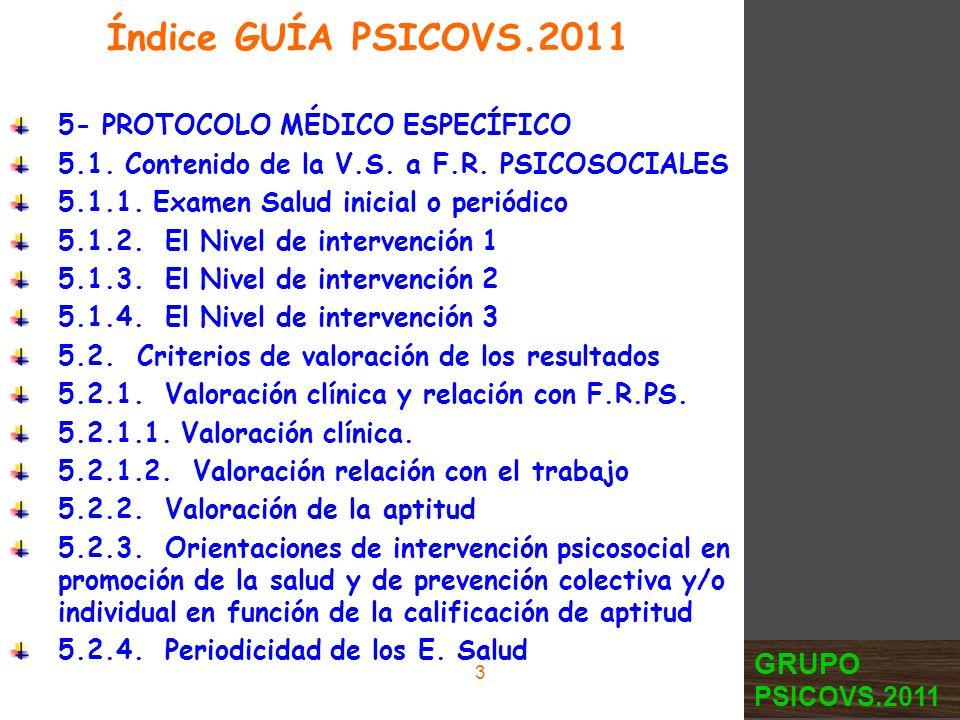 Índice GUÍA PSICOVS.2011 GRUPO PSICOVS.2011