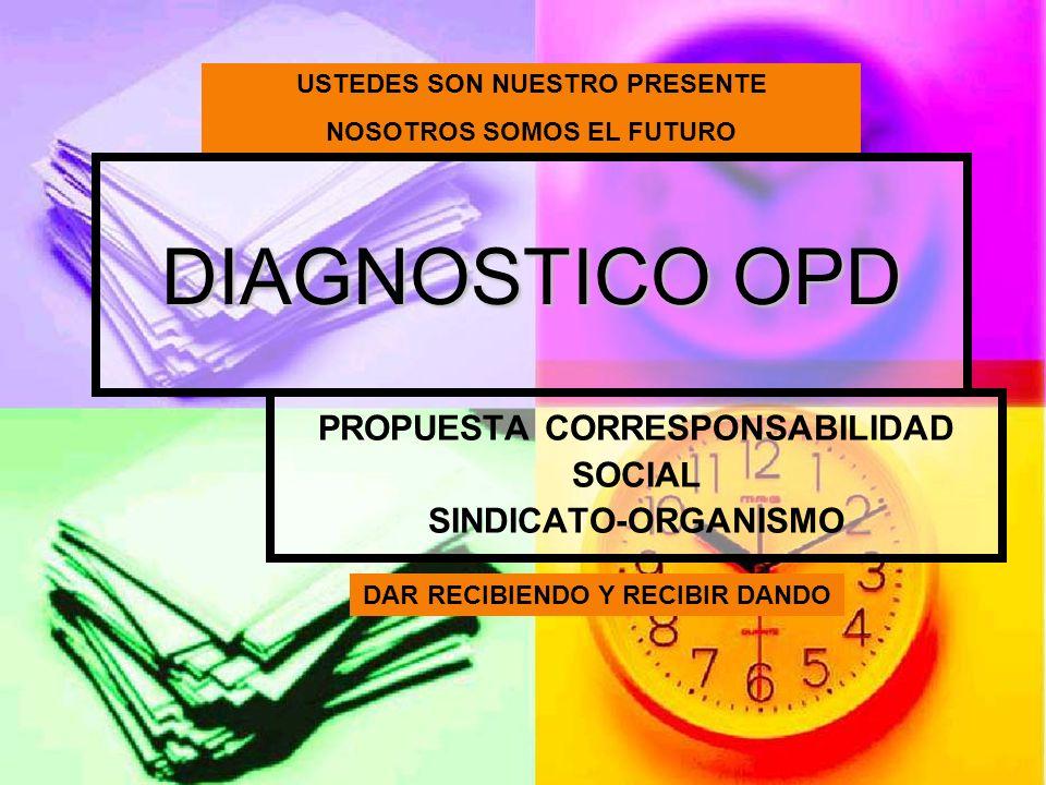 PROPUESTA CORRESPONSABILIDAD SOCIAL SINDICATO-ORGANISMO