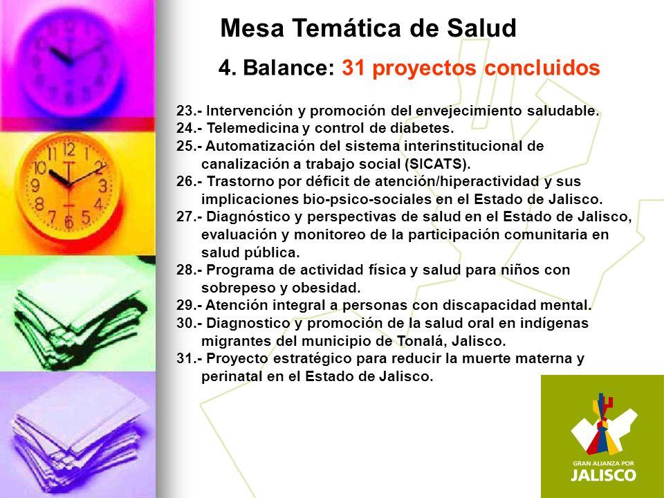 Mesa Temática de Salud 4. Balance: 31 proyectos concluidos