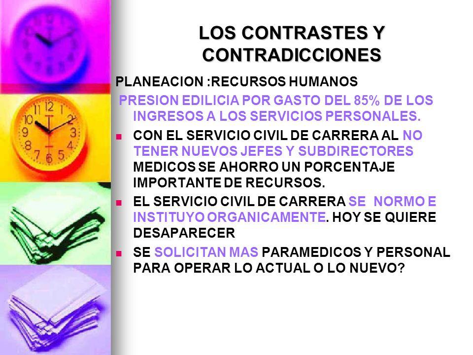 LOS CONTRASTES Y CONTRADICCIONES