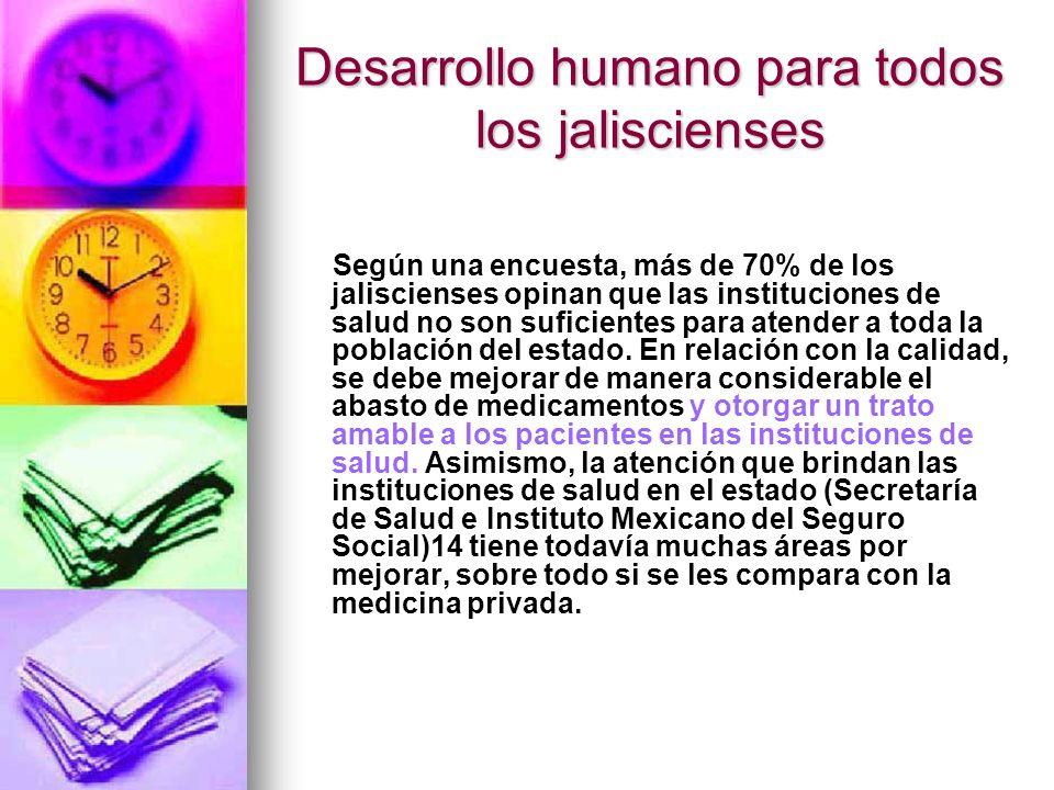Desarrollo humano para todos los jaliscienses