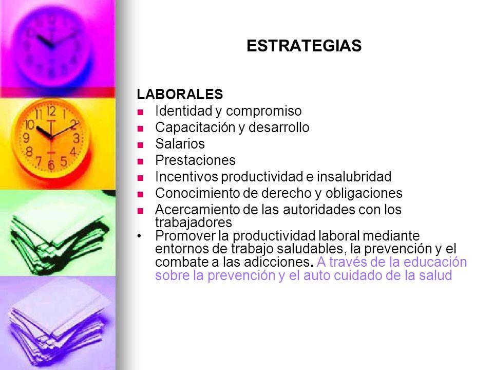 ESTRATEGIAS LABORALES Identidad y compromiso Capacitación y desarrollo