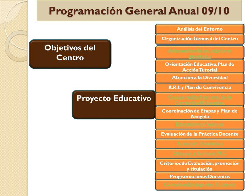 Programación General Anual 09/10