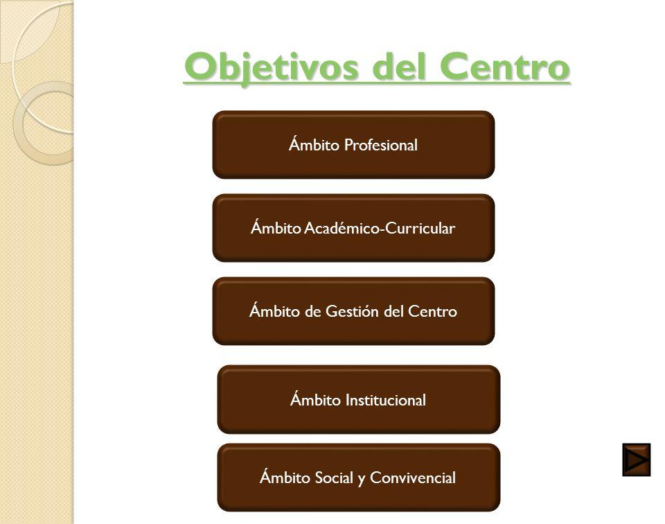 Objetivos del Centro Ámbito Profesional Ámbito Académico-Curricular