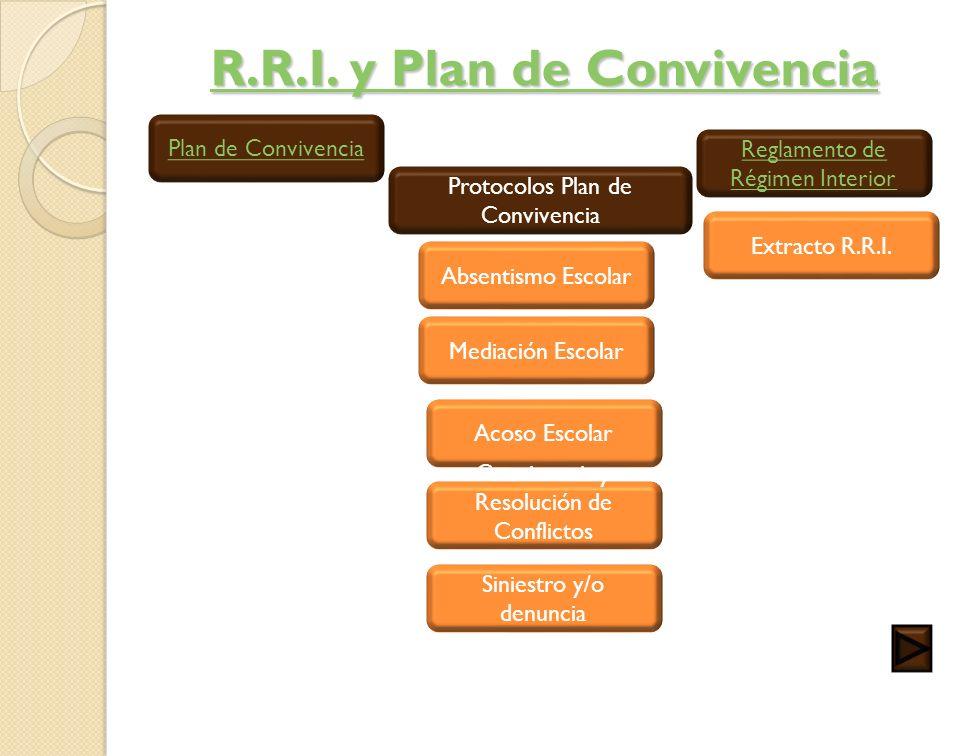 R.R.I. y Plan de Convivencia