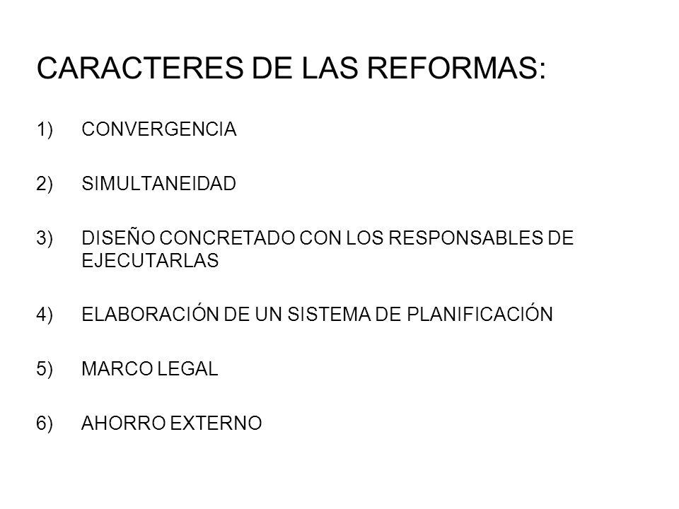 CARACTERES DE LAS REFORMAS:
