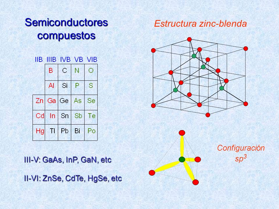 Semiconductores compuestos