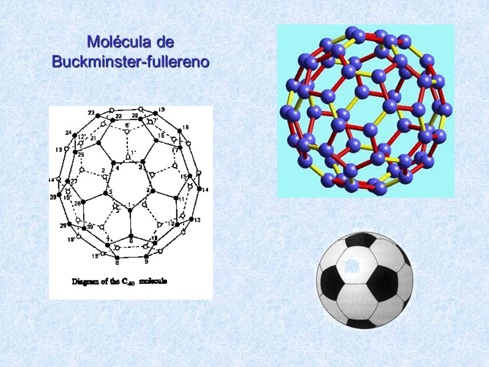 Molécula de Buckminster-fullereno