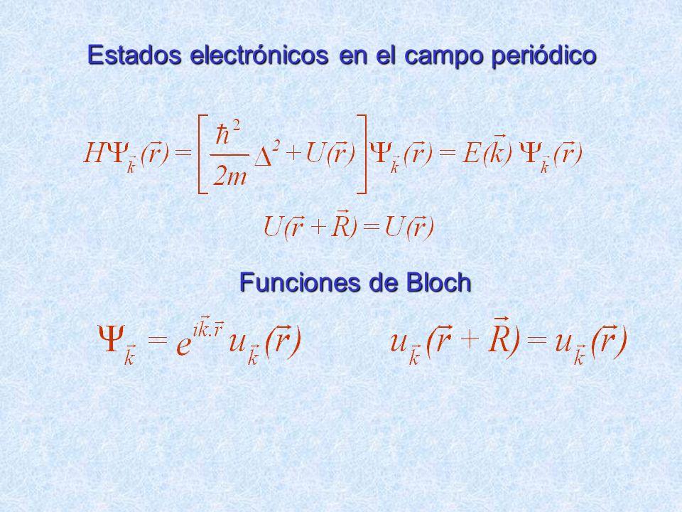 Estados electrónicos en el campo periódico