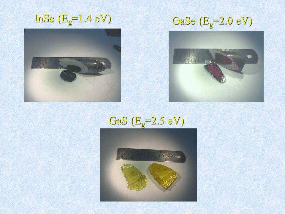 InSe (Eg=1.4 eV) GaSe (Eg=2.0 eV) GaS (Eg=2.5 eV)