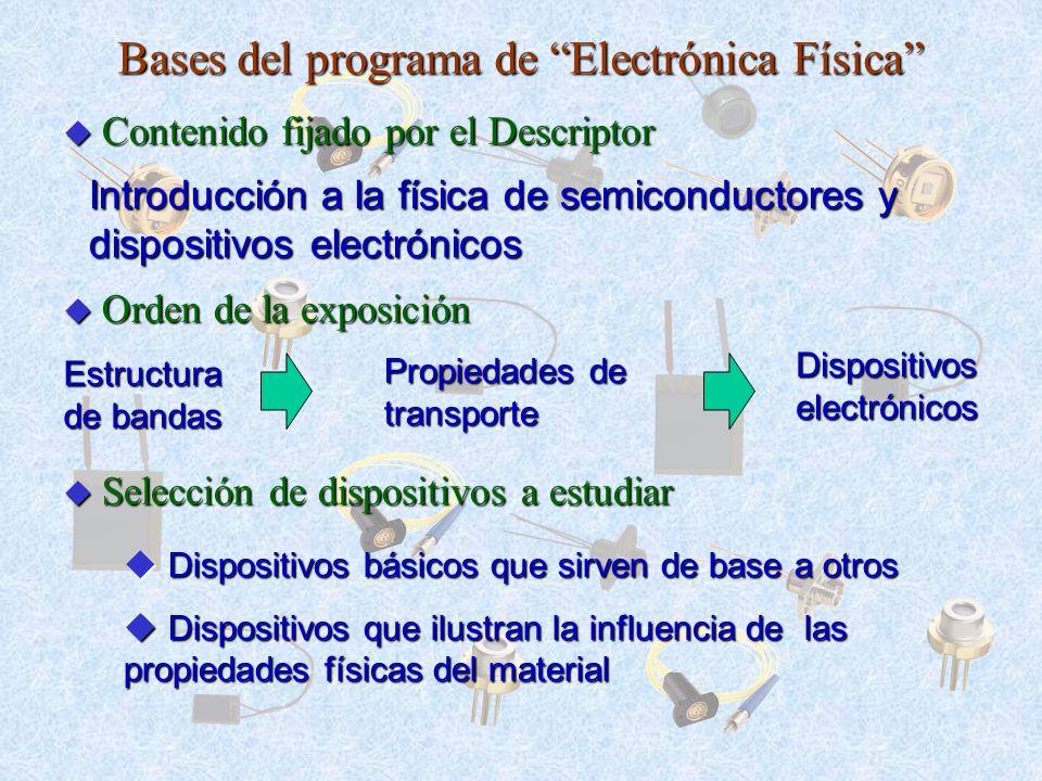 Bases del programa de Electrónica Física