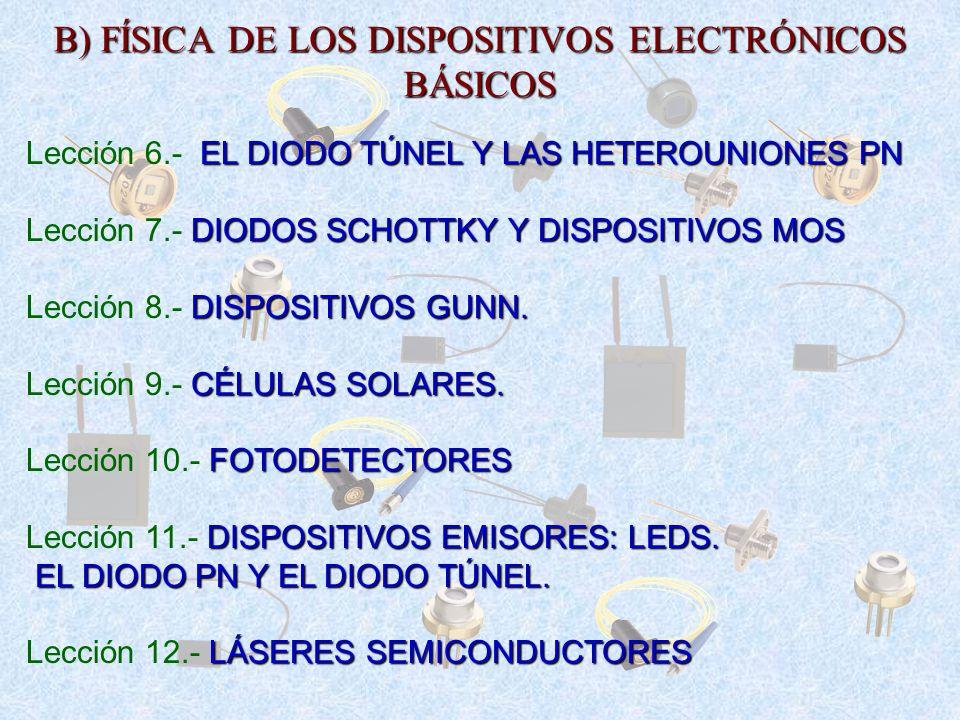 B) FÍSICA DE LOS DISPOSITIVOS ELECTRÓNICOS BÁSICOS
