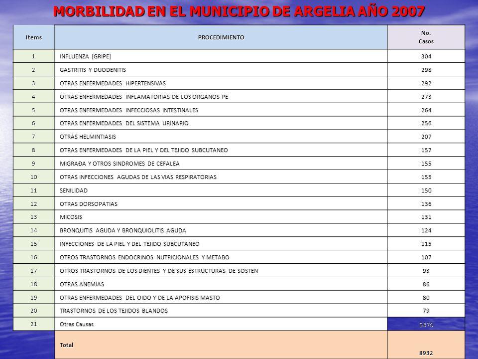 MORBILIDAD EN EL MUNICIPIO DE ARGELIA AÑO 2007