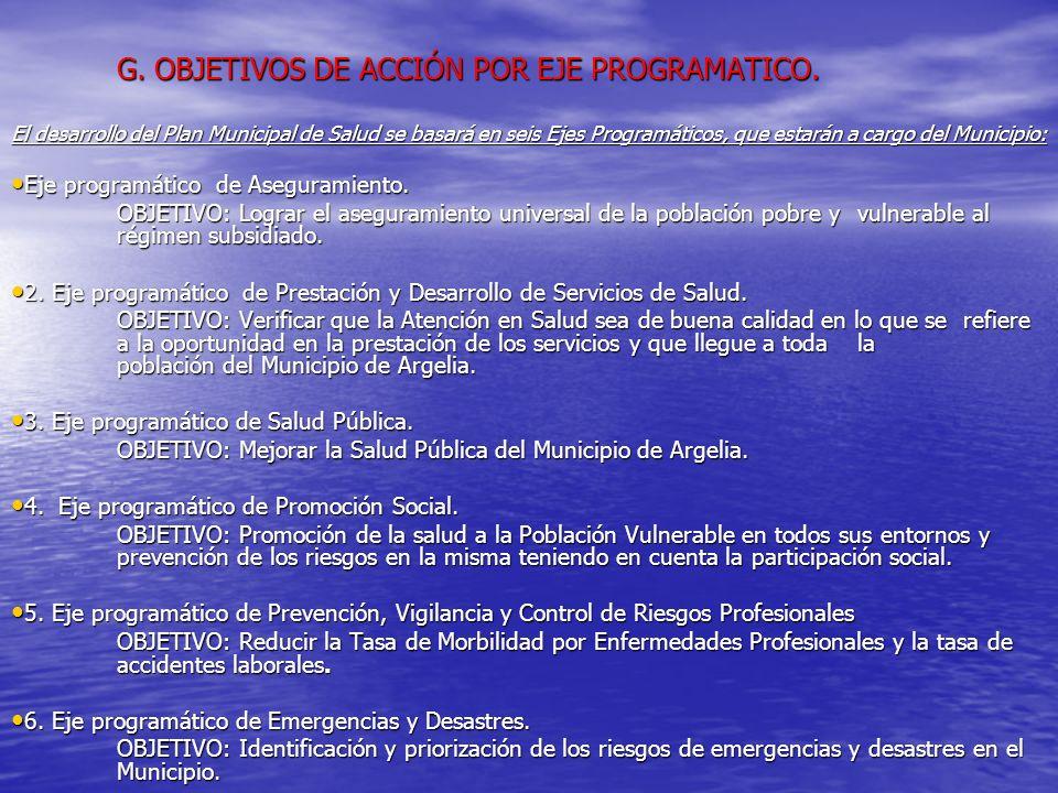 G. OBJETIVOS DE ACCIÓN POR EJE PROGRAMATICO.