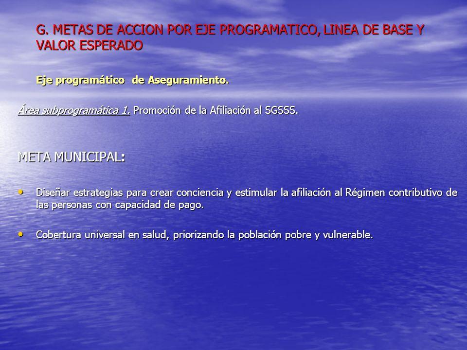 G. METAS DE ACCION POR EJE PROGRAMATICO, LINEA DE BASE Y VALOR ESPERADO