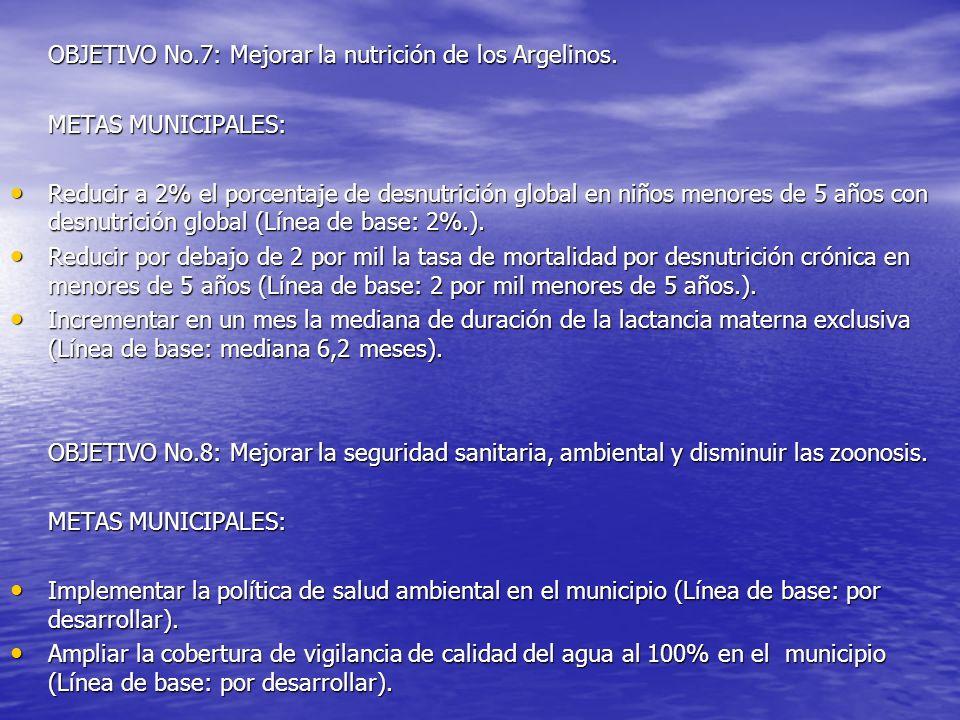 OBJETIVO No.7: Mejorar la nutrición de los Argelinos.
