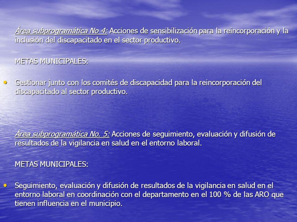 Área subprogramática No 4: Acciones de sensibilización para la reincorporación y la inclusión del discapacitado en el sector productivo.