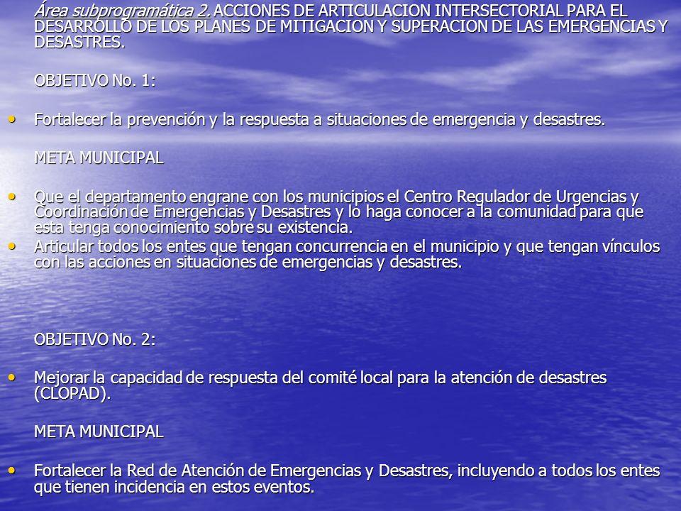 Área subprogramática 2. ACCIONES DE ARTICULACION INTERSECTORIAL PARA EL DESARROLLO DE LOS PLANES DE MITIGACION Y SUPERACION DE LAS EMERGENCIAS Y DESASTRES.