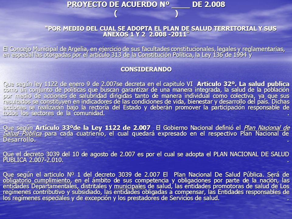 PROYECTO DE ACUERDO Nº ____ DE 2.008