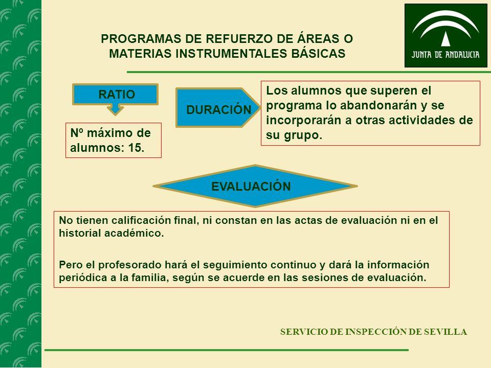PROGRAMAS DE REFUERZO DE ÁREAS O MATERIAS INSTRUMENTALES BÁSICAS