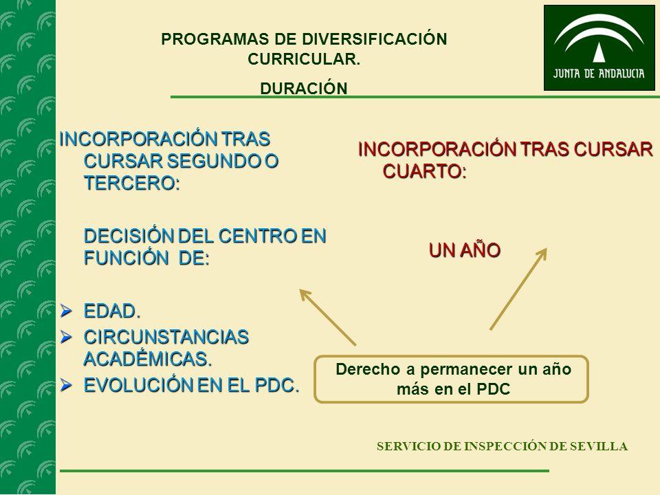 INCORPORACIÓN TRAS CURSAR SEGUNDO O TERCERO: