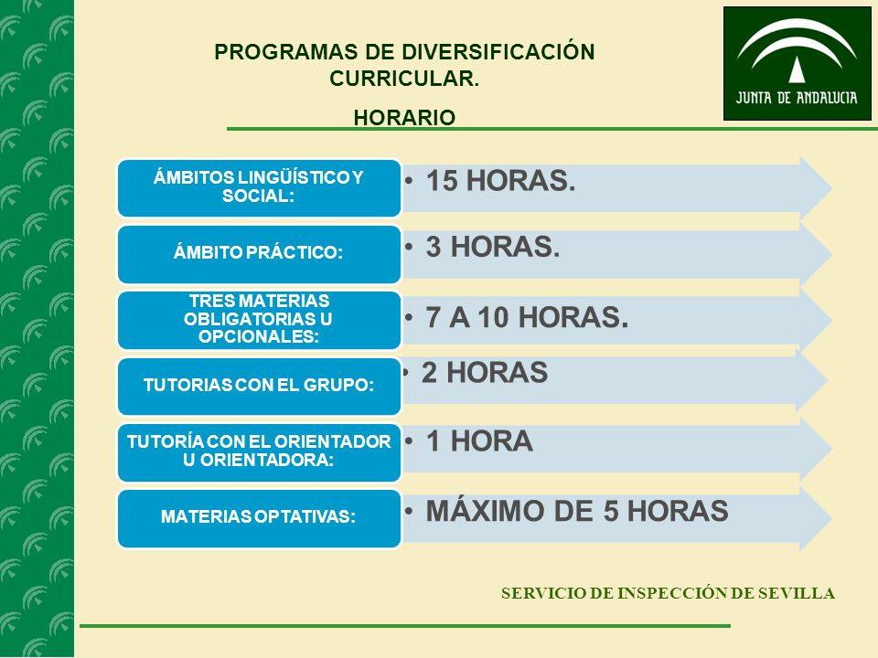 PROGRAMAS DE DIVERSIFICACIÓN CURRICULAR.