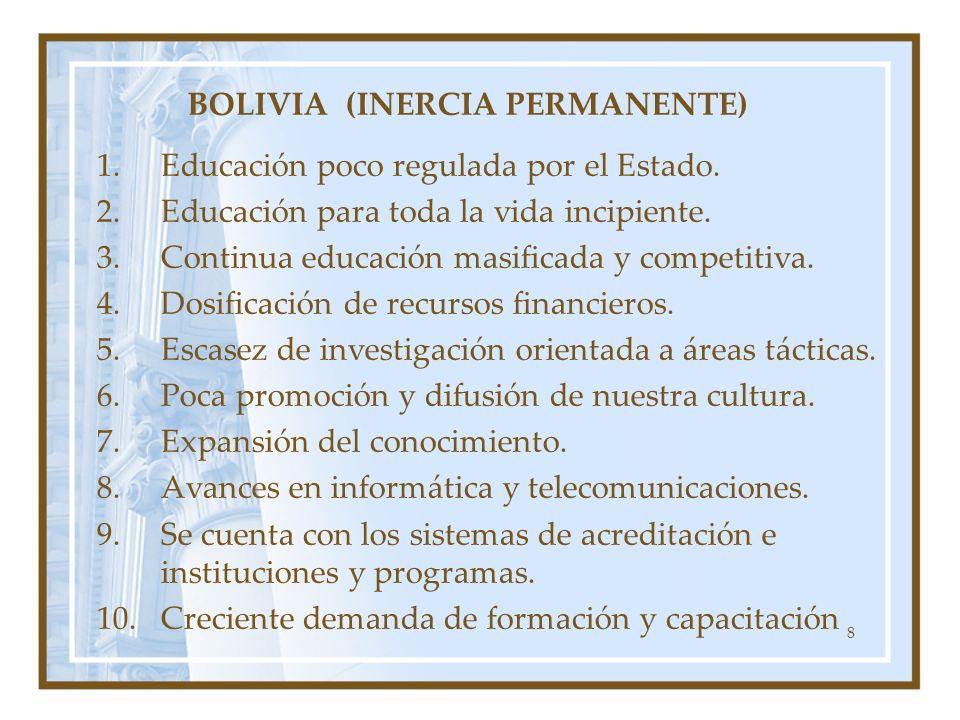 BOLIVIA (INERCIA PERMANENTE)