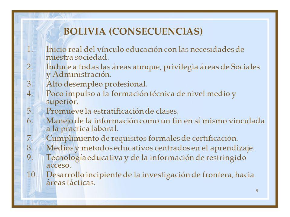 BOLIVIA (CONSECUENCIAS)