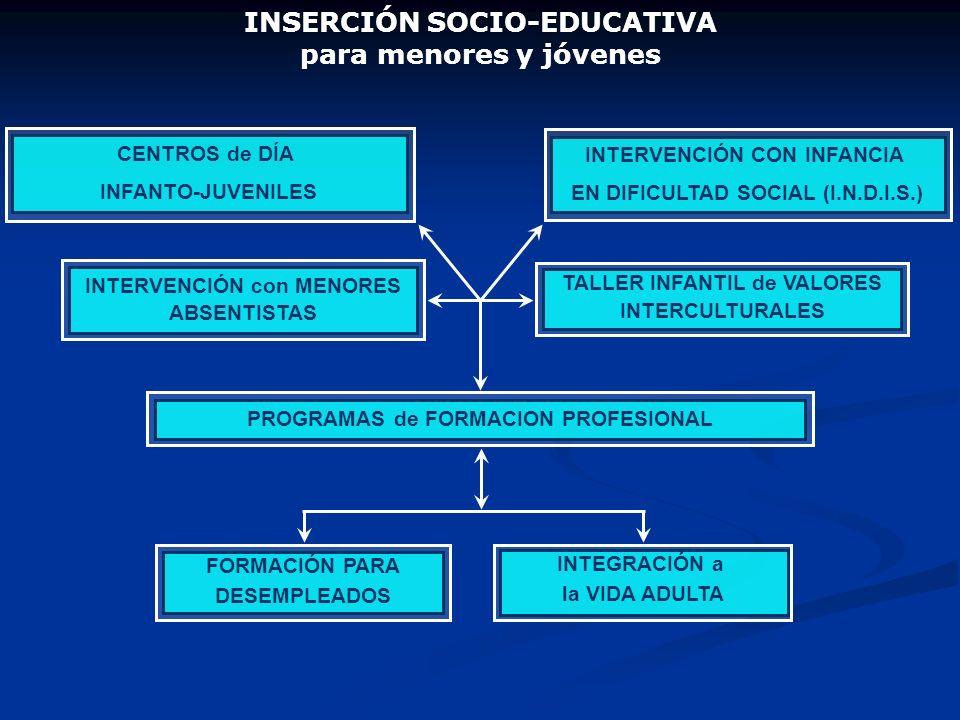 INSERCIÓN SOCIO-EDUCATIVA para menores y jóvenes