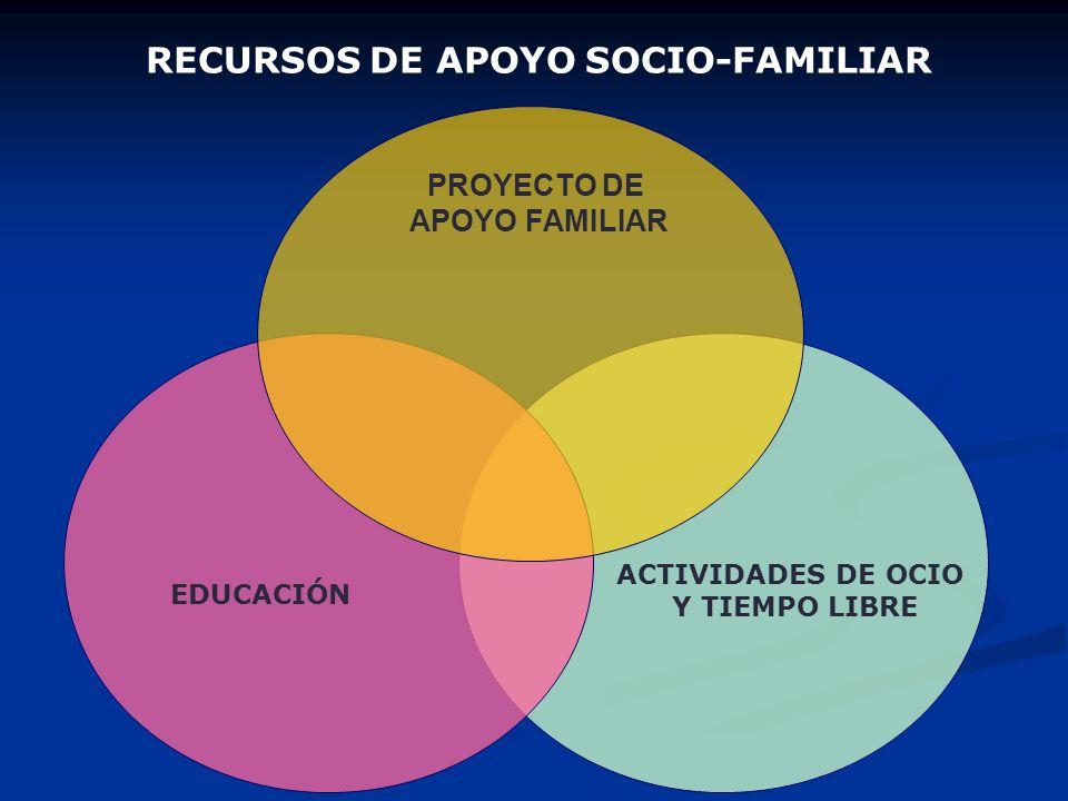 RECURSOS DE APOYO SOCIO-FAMILIAR