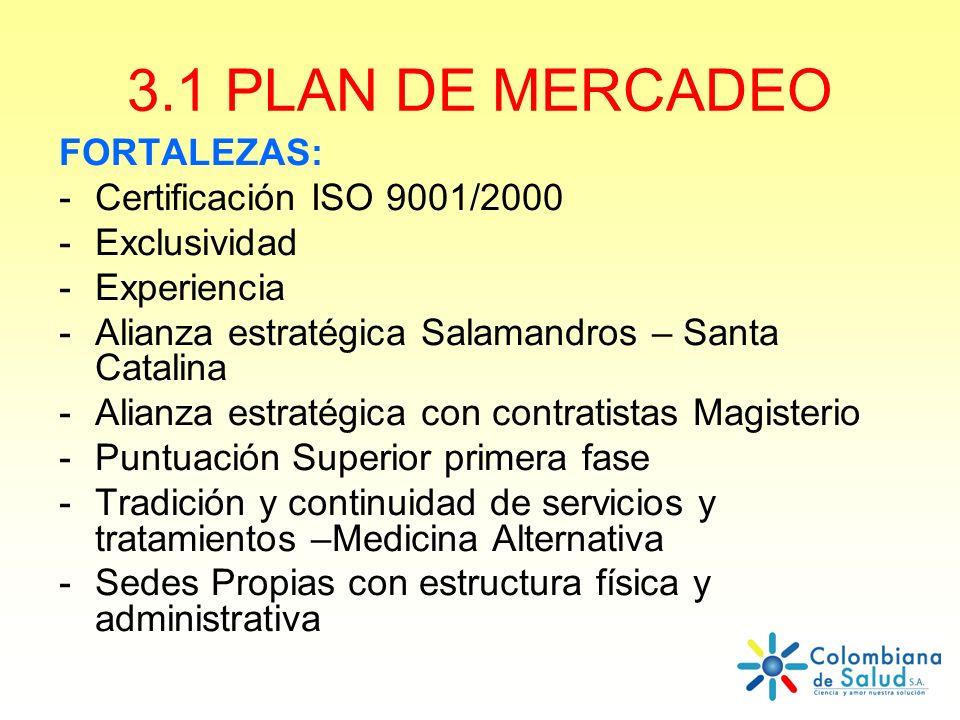3.1 PLAN DE MERCADEO FORTALEZAS: Certificación ISO 9001/2000