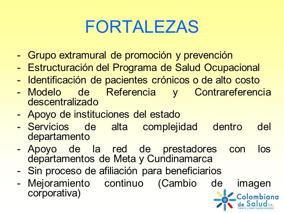 FORTALEZAS Grupo extramural de promoción y prevención