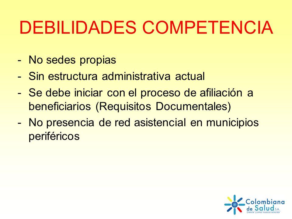 DEBILIDADES COMPETENCIA