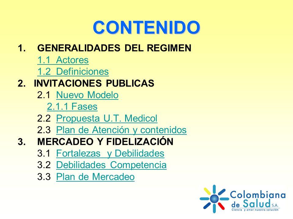 CONTENIDO GENERALIDADES DEL REGIMEN 1.1 Actores 1.2 Definiciones