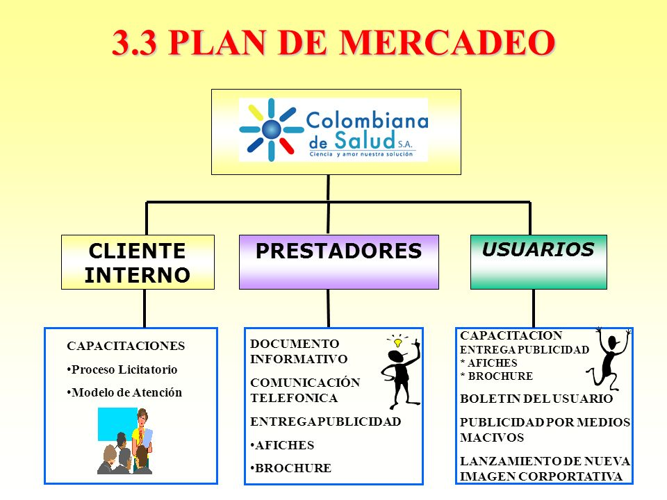 3.3 PLAN DE MERCADEO CLIENTE INTERNO PRESTADORES USUARIOS CAPACITACION