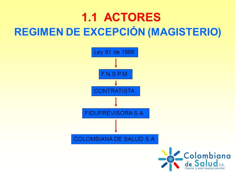 REGIMEN DE EXCEPCIÓN (MAGISTERIO)