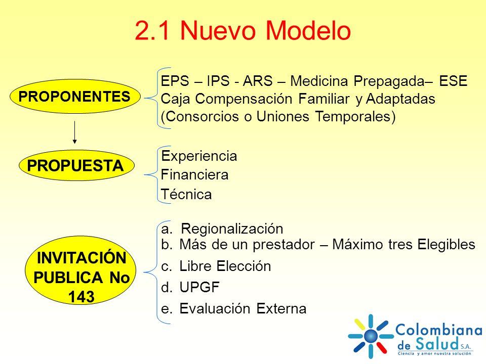 2.1 Nuevo Modelo PROPUESTA INVITACIÓN PUBLICA No 143